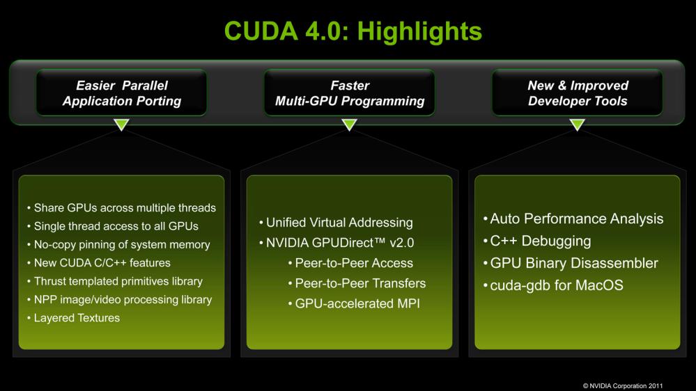 CUDA 4.0 ลูกเล่นใหม่ของชุดคำสั่งที่ใช้ในการโปรแกรมการ์ดกราฟิกซึ่งคาดว่าจะไปอยู่ใน Geforce 600 เช่นกัน