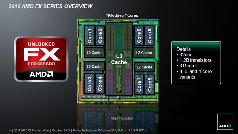 ภาพรวมของ AMD FX รุ่นที่สอง