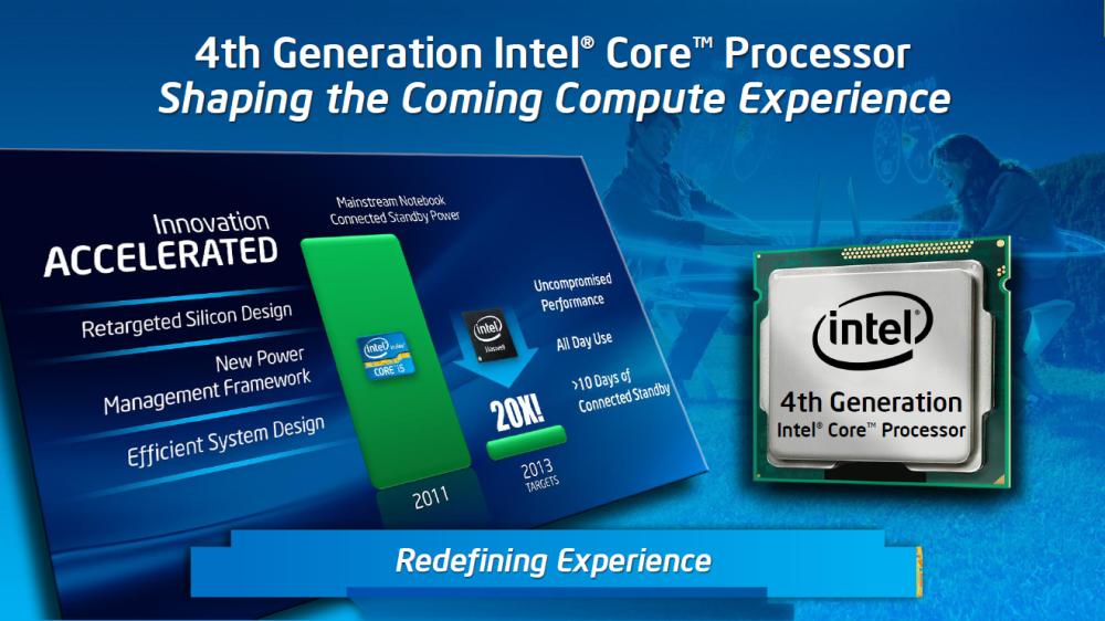โปรเซสเซอร์ Haswell จาก Intel