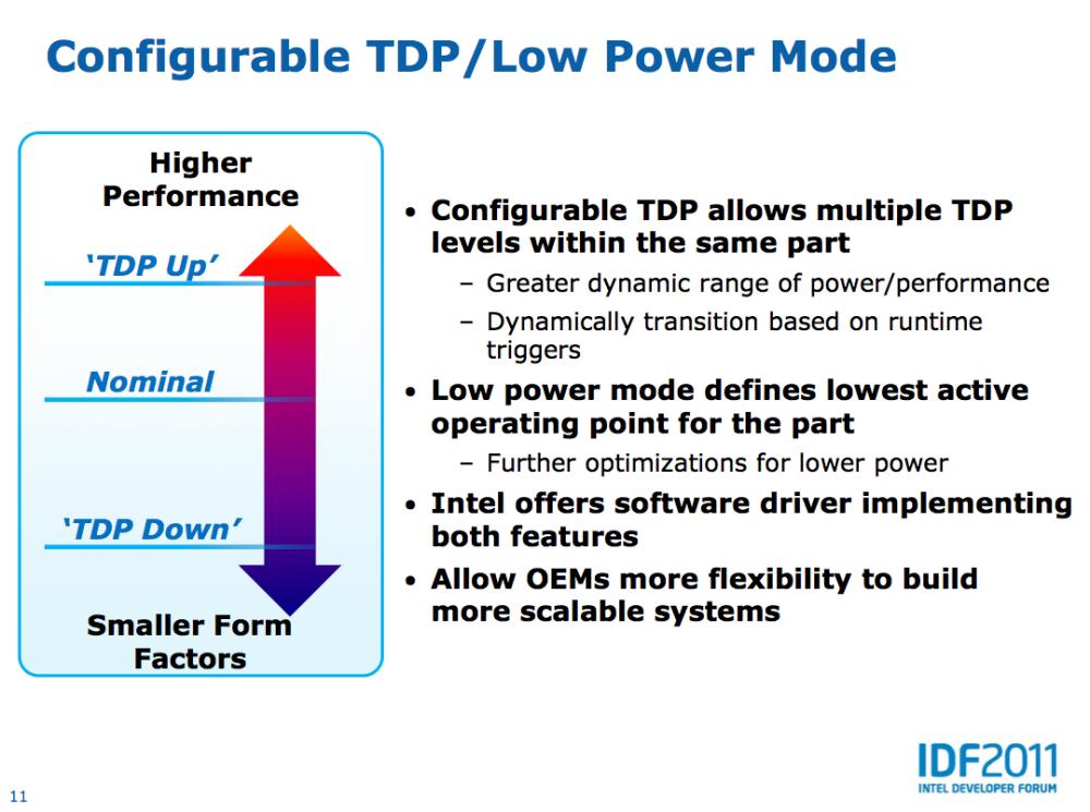 โปรเซสเซอร์ Ivy Bridge จะสามารถปรับแต่งค่า TDP ได้ตามความเหมาะสมของการใช้งานได้