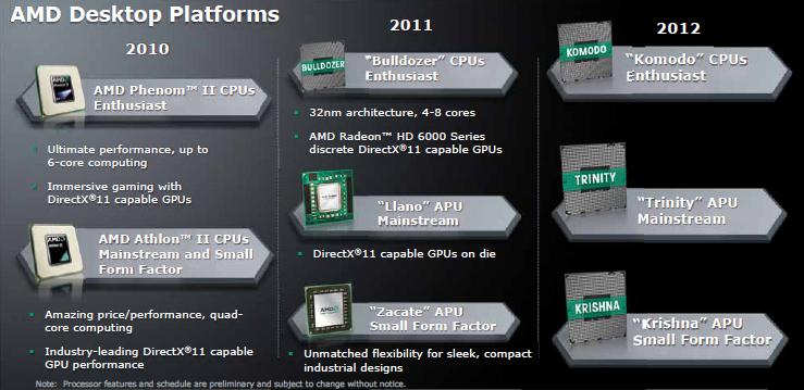 ภาพสไลด์ที่แสดงชิพรุ่นต่างๆ สำหรับเดสก์ท้อปจาก AMD ที่จะออกมาในปีนี้และปีหน้า