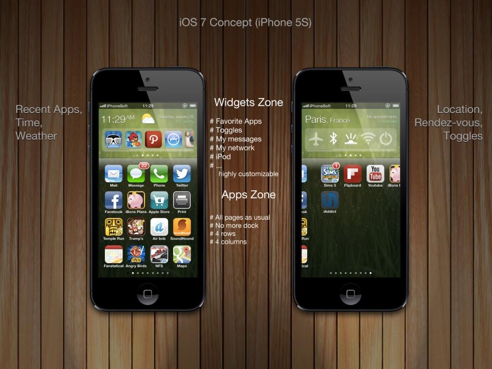 หน้าตาของ iOS 7 จากจินตนาการของนักออกแบบ
