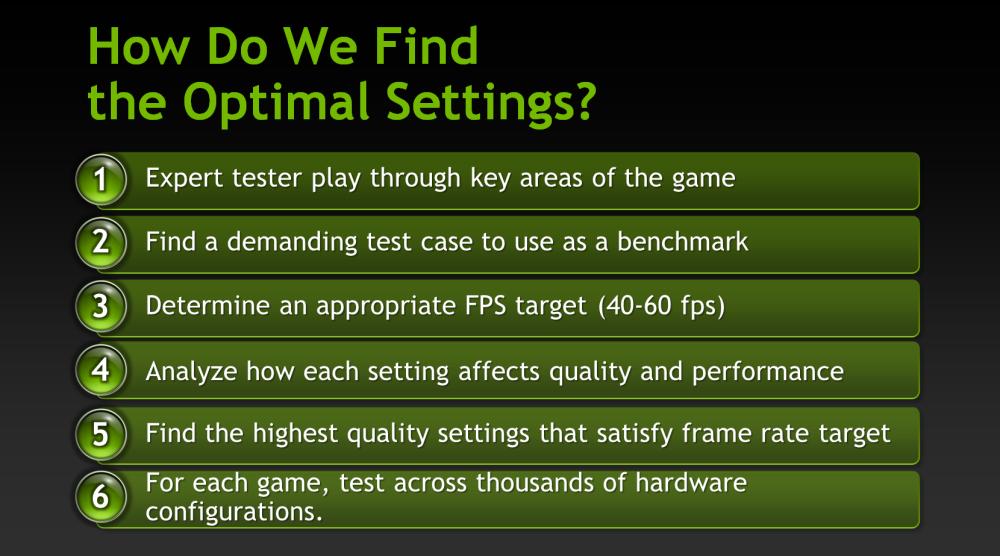 ขั้นตอนการทำงานของ Geforce Experience ที่แบ่งเป็น 6 ระดับ