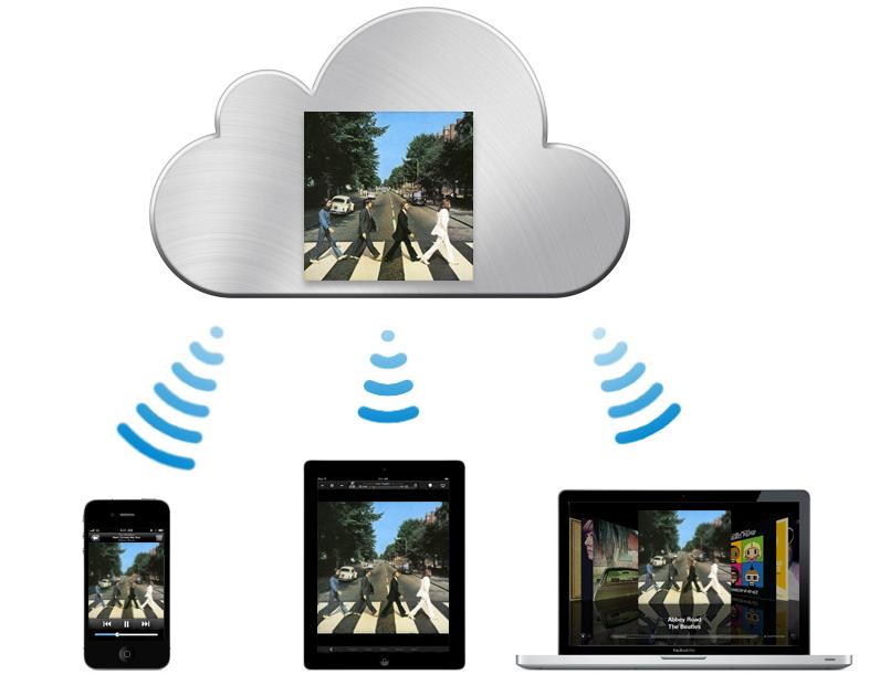 ภาพแสดงการทำงานของ iCloud ที่จะส่งคอนเท้นท์ทั้งหลายไปไว้บนอินเทอร์เน็ต แล้วค่อย push กลับมายังอุปกรณ์ของผู้ใช้งาน