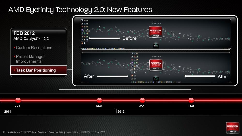 หนึ่งในเทคนิคใหม่ใน Eyefinity 2 คือผู้ใข้สามารถจัดตำแหน่งท๊าซบาร์ได้