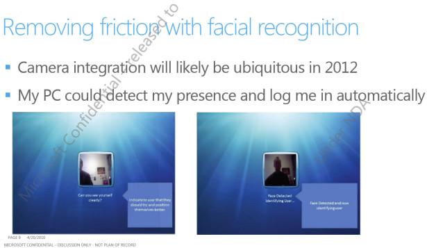 ระบบการรู้จำใบหน้าและตรวจสอบสภาพแสงจะมาเป็นส่วนหนึ่งของ Windows 8 แน่นอน