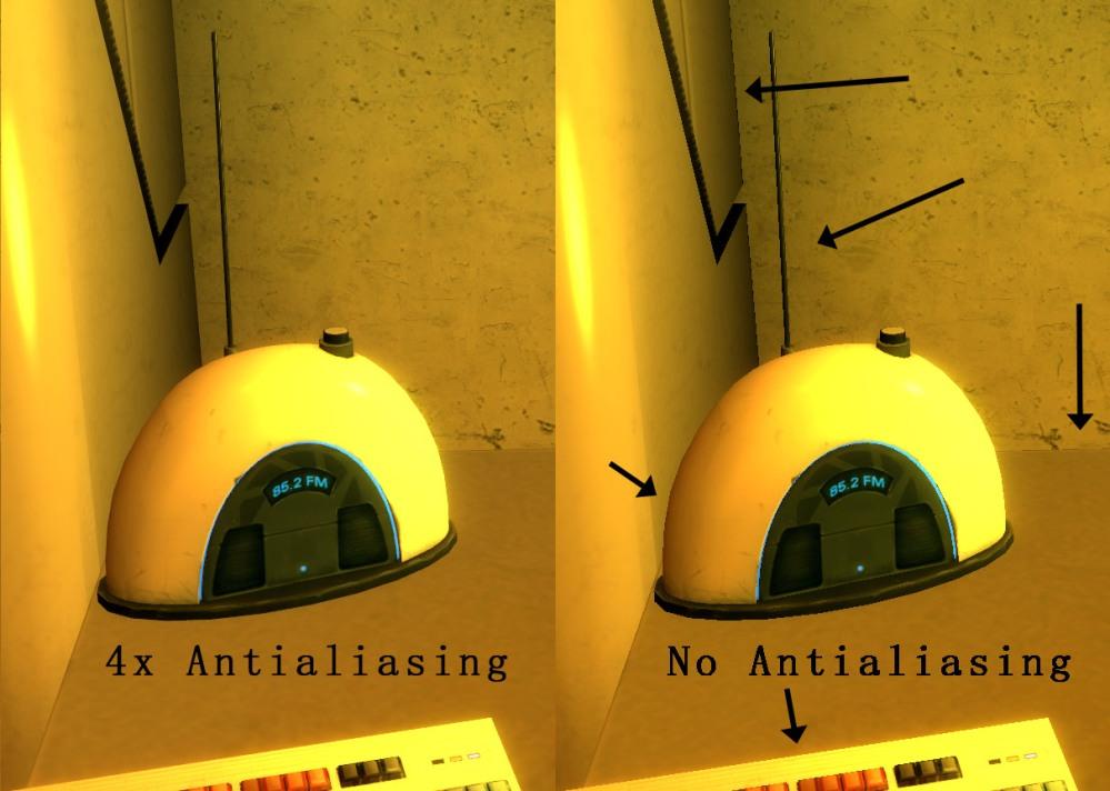 ภาพเปรียบเทียบระหว่างเปิดกับปิด AA