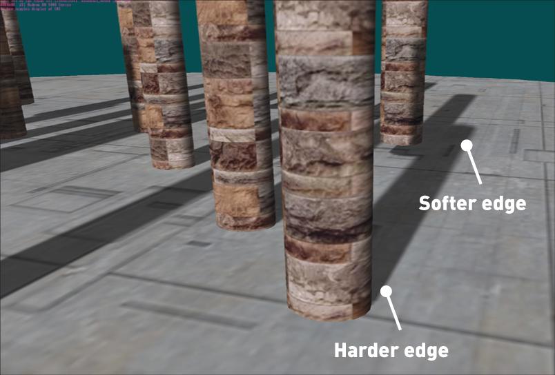 ภาพที่ 4 แสดงให้เห็นถึงเทคนิค Contact Hardening ที่ขอบของเงาใกล้ฐานของวัตถุจะชัดเป็นเส้นตรง แต่พอห่างออกไปก็จะค่อยๆ นุ่มลง
