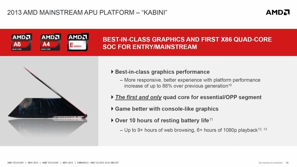 สไลด์สรุปประสิทธิภาพของ AMD Kabini