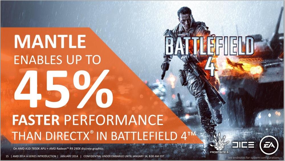 Mantle ทำให้ประสิทธิภาพในเกม Battlefield 4 ดีขึ้นถึง 45%