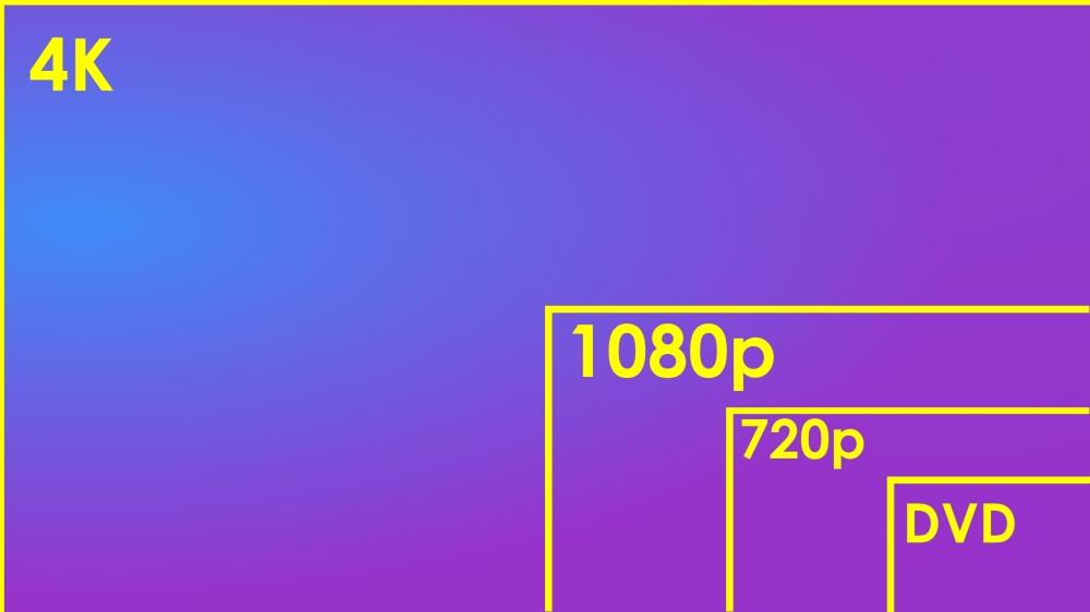 เปรียบเทียบความละเอียด UHD (4K) กับความละเอียดอื่น